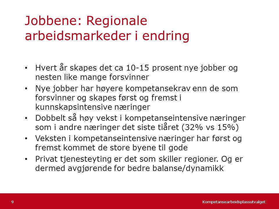 Kompetansearbeidsplassutvalget 10 Jobbtilgang og jobbavgang i regionene
