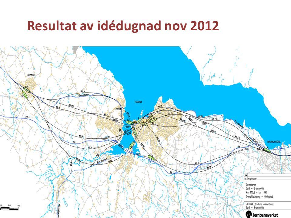 2 Resultat av idédugnad nov 2012