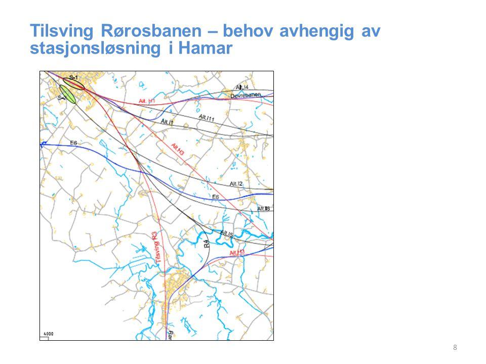 Tilsving Rørosbanen – behov avhengig av stasjonsløsning i Hamar 8
