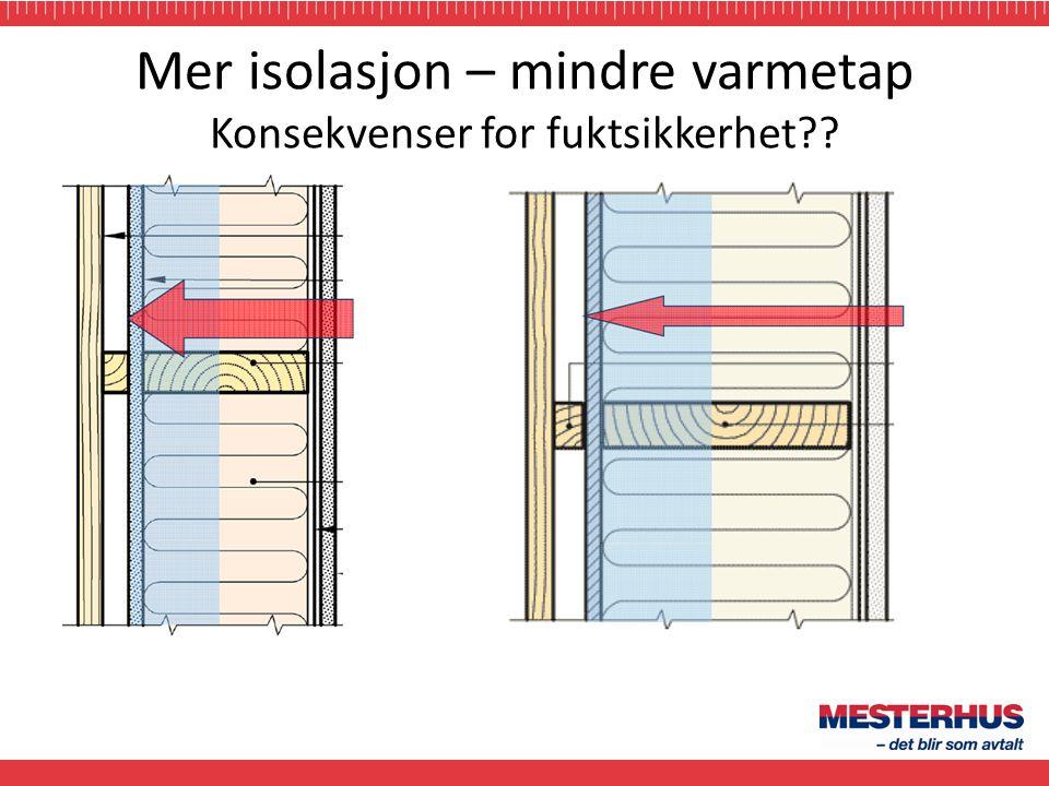 Mer isolasjon – mindre varmetap Konsekvenser for fuktsikkerhet??