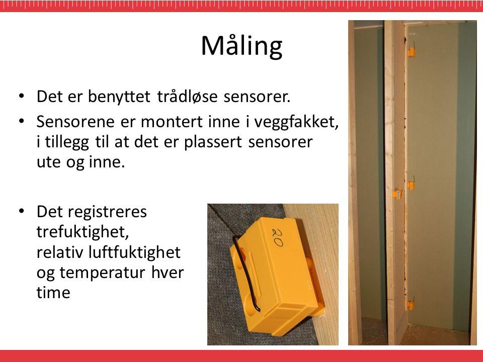 Måling • Det er benyttet trådløse sensorer. • Sensorene er montert inne i veggfakket, i tillegg til at det er plassert sensorer ute og inne. • Det reg