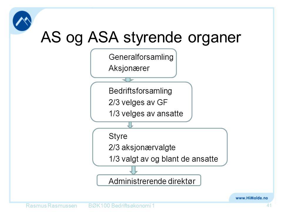AS og ASA styrende organer Generalforsamling Aksjonærer Bedriftsforsamling 2/3 velges av GF 1/3 velges av ansatte Styre 2/3 aksjonærvalgte 1/3 valgt a