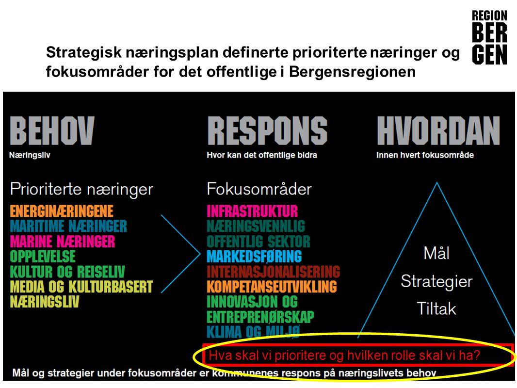 Strategisk næringsplan definerte prioriterte næringer og fokusområder for det offentlige i Bergensregionen Hva skal vi prioritere og hvilken rolle ska