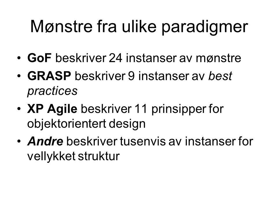Mønstre fra ulike paradigmer •GoF beskriver 24 instanser av mønstre •GRASP beskriver 9 instanser av best practices •XP Agile beskriver 11 prinsipper for objektorientert design •Andre beskriver tusenvis av instanser for vellykket struktur
