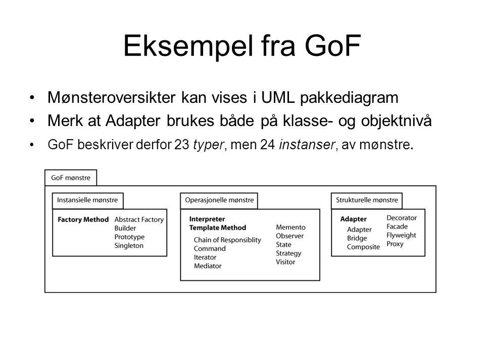 Eksempel fra GoF •Mønsteroversikter kan vises i UML pakkediagram •Merk at Adapter brukes både på klasse- og objektnivå •GoF beskriver derfor 23 typer, men 24 instanser, av mønstre.