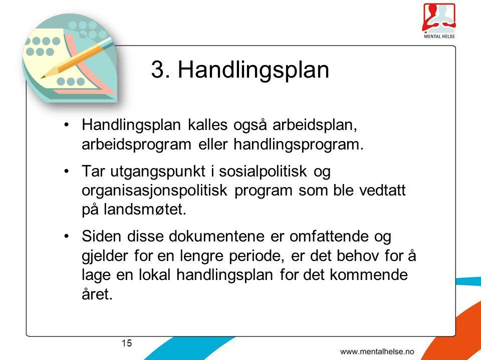 3. Handlingsplan •Handlingsplan kalles også arbeidsplan, arbeidsprogram eller handlingsprogram. •Tar utgangspunkt i sosialpolitisk og organisasjonspol