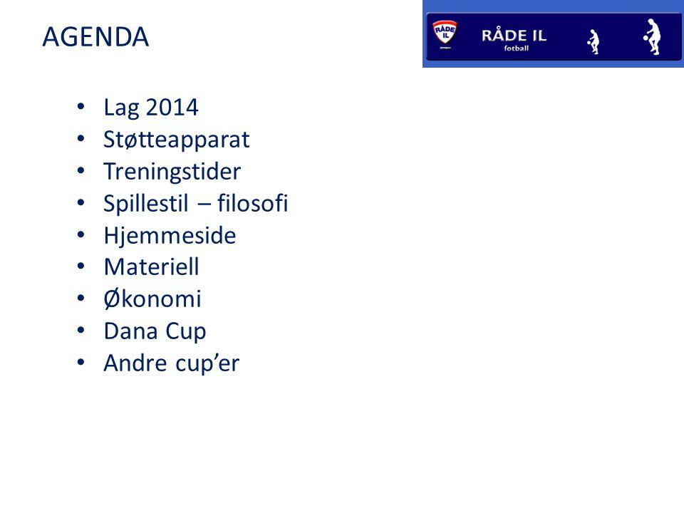 AGENDA • Lag 2014 • Støtteapparat • Treningstider • Spillestil – filosofi • Hjemmeside • Materiell • Økonomi • Dana Cup • Andre cup'er