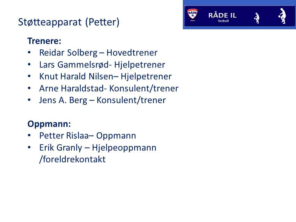 Støtteapparat (Petter) Trenere: • Reidar Solberg – Hovedtrener • Lars Gammelsrød- Hjelpetrener • Knut Harald Nilsen– Hjelpetrener • Arne Haraldstad- Konsulent/trener • Jens A.