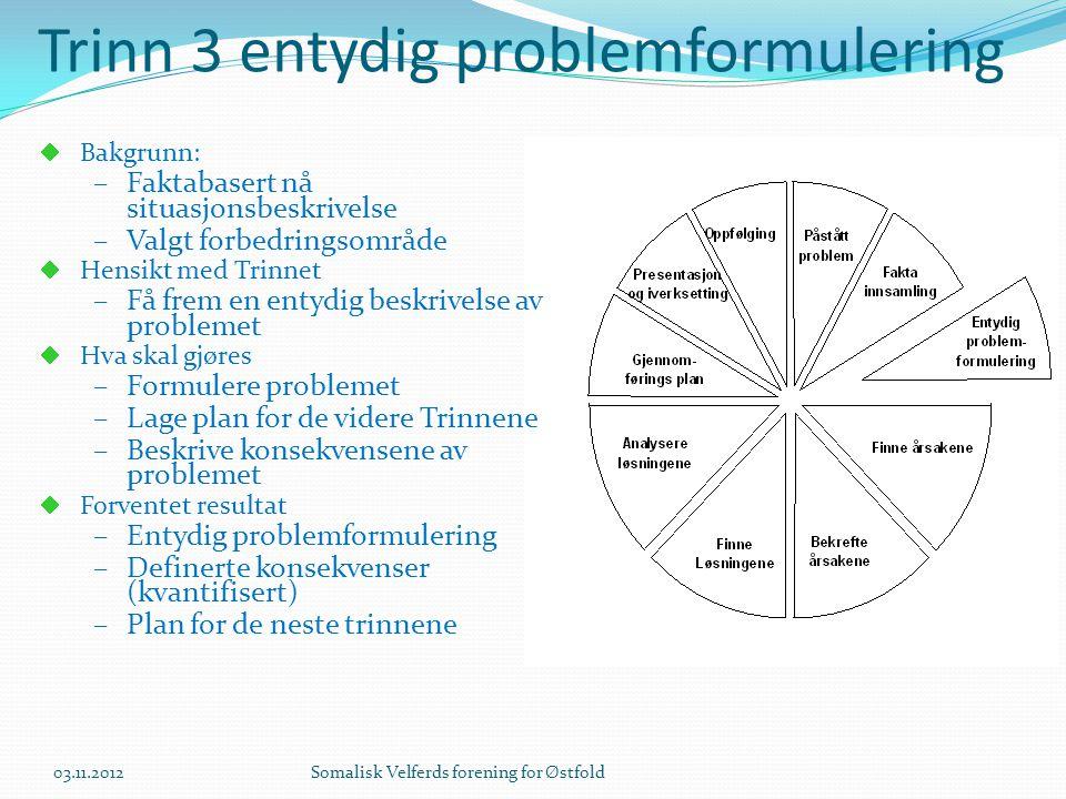 Trinn 3 entydig problemformulering  Bakgrunn: –Faktabasert nå situasjonsbeskrivelse –Valgt forbedringsområde  Hensikt med Trinnet –Få frem en entydi