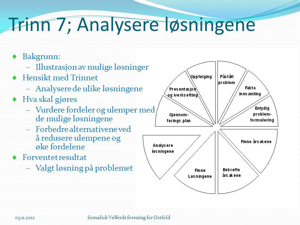 Trinn 7; Analysere løsningene  Bakgrunn: –Illustrasjon av mulige løsninger  Hensikt med Trinnet –Analysere de ulike løsningene  Hva skal gjøres –Vu