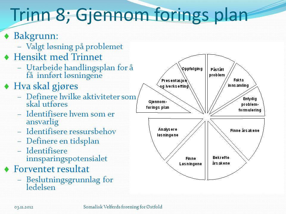 Trinn 8; Gjennom forings plan  Bakgrunn: –Valgt løsning på problemet  Hensikt med Trinnet –Utarbeide handlingsplan for å få innført løsningene  Hva