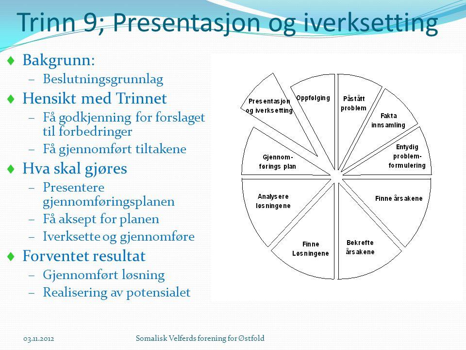 Trinn 9; Presentasjon og iverksetting  Bakgrunn: –Beslutningsgrunnlag  Hensikt med Trinnet –Få godkjenning for forslaget til forbedringer –Få gjenno