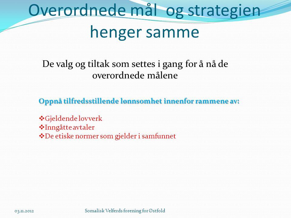 Styringsløyve 03.11.2012Somalisk Velferds forening for Østfold