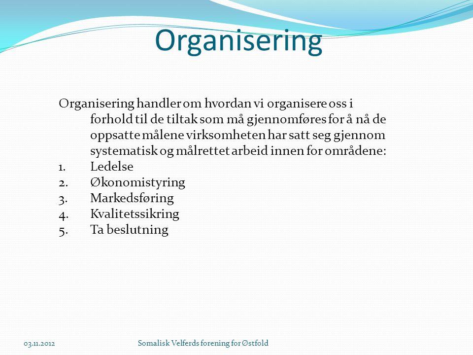 Organisering Organisering handler om hvordan vi organisere oss i forhold til de tiltak som må gjennomføres for å nå de oppsatte målene virksomheten ha