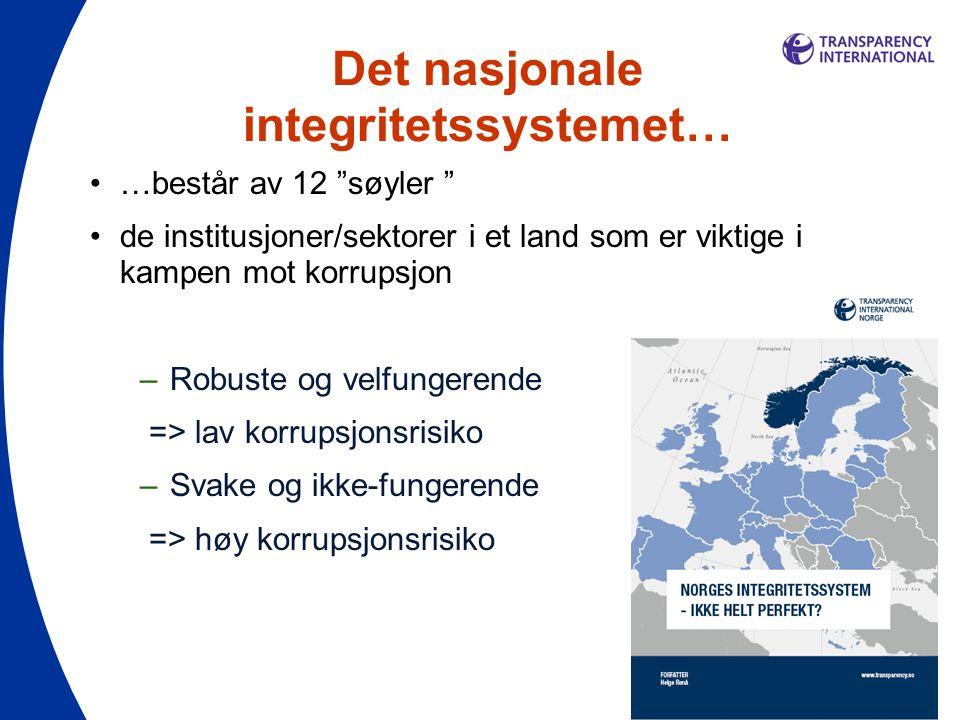 """Det nasjonale integritetssystemet… •…består av 12 """"søyler """" •de institusjoner/sektorer i et land som er viktige i kampen mot korrupsjon –Robuste og ve"""