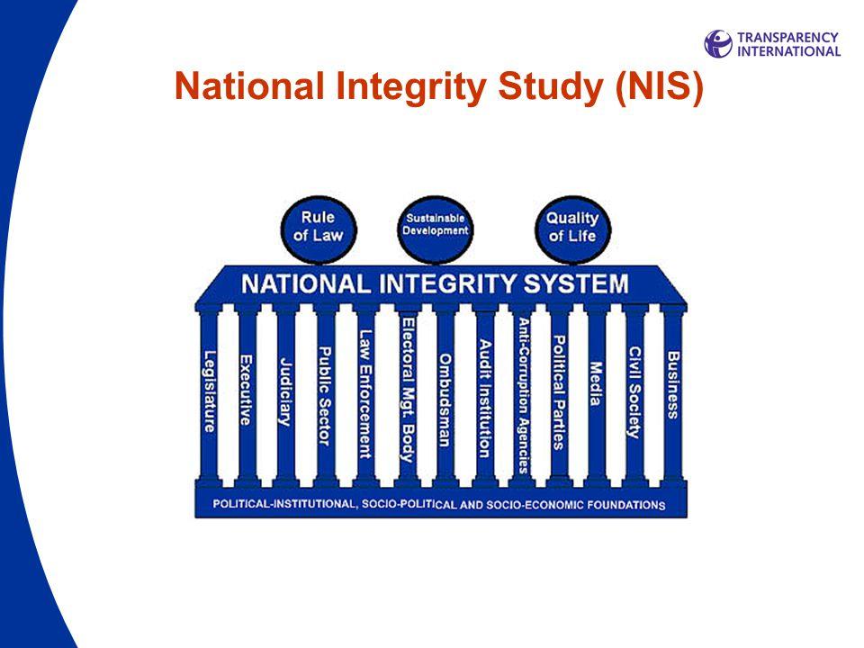 National Integrity Study (NIS)