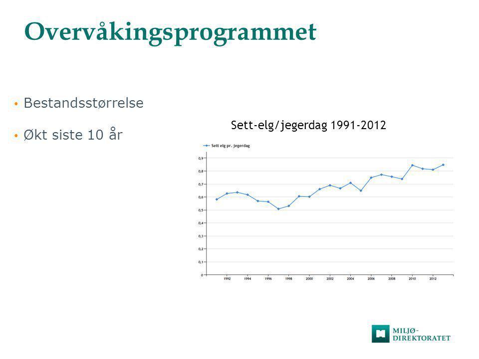 Overvåkingsprogrammet • Bestandsstørrelse • Økt siste 10 år Sett-elg/jegerdag 1991-2012