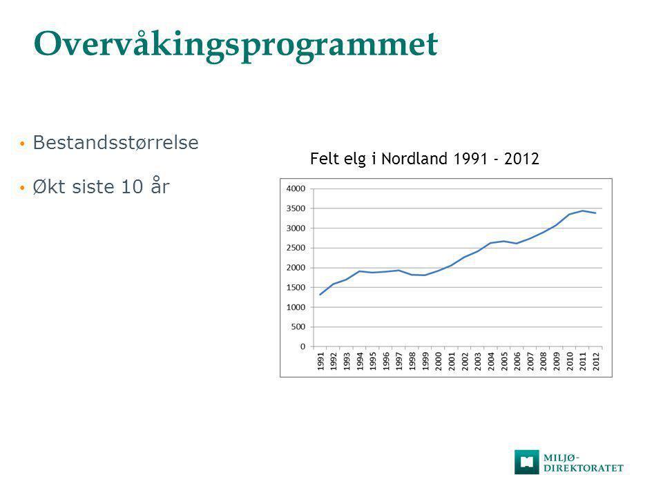 Overvåkingsprogrammet • Bestandsstørrelse • Økt siste 10 år Felt elg i Nordland 1991 - 2012