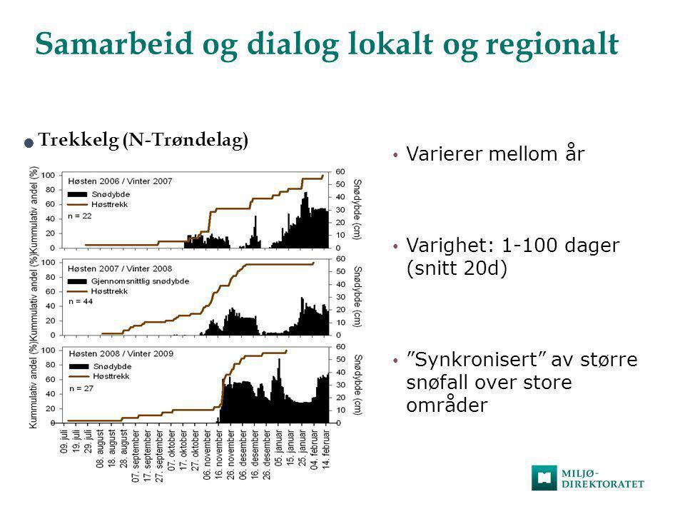 """Samarbeid og dialog lokalt og regionalt  Trekkelg (N-Trøndelag) • Varierer mellom år • Varighet: 1-100 dager (snitt 20d) • """"Synkronisert"""" av større s"""