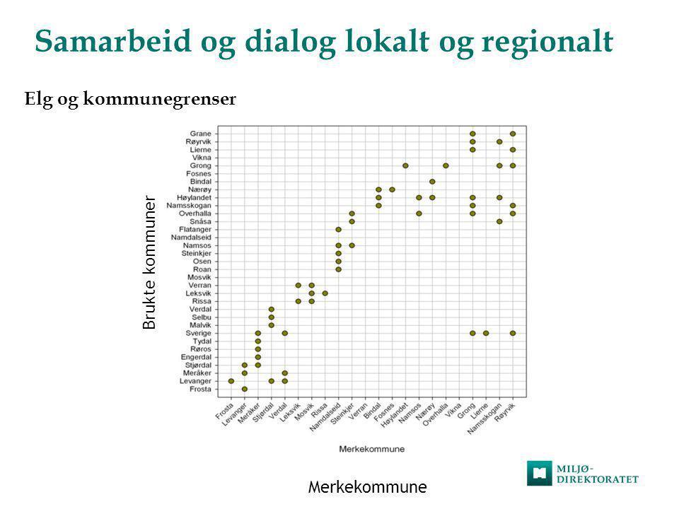 Samarbeid og dialog lokalt og regionalt Elg og kommunegrenser Merkekommune Brukte kommuner