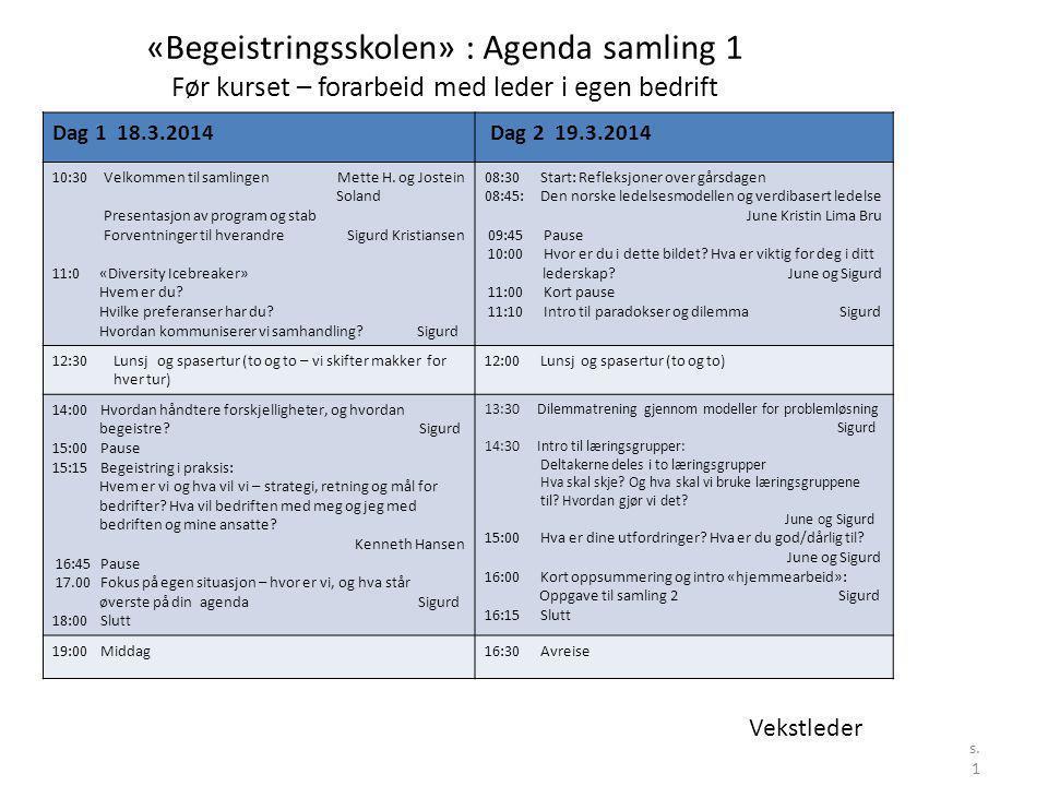 «Begeistringsskolen» : Agenda samling 1 Før kurset – forarbeid med leder i egen bedrift s. 1 Dag 1 18.3.2014 Dag 2 19.3.2014 10:30 Velkommen til samli