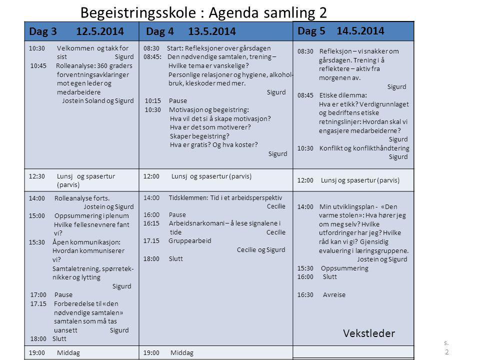 Begeistringsskole : Agenda samling 2 s. 2 Dag 3 12.5.2014 Dag 4 13.5.2014 10:30Velkommen og takk for sist Sigurd 10:45 Rolleanalyse: 360 graders forve