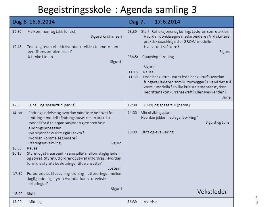 Begeistringsskole : Agenda samling 3 s. 3 Dag 6 16.6.2014 Dag 7. 17.6.2014 10:30 Velkommen og takk for sist Sigurd Kristiansen 10:45 Team og teamarbei