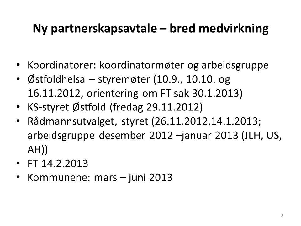 Ny partnerskapsavtale – bred medvirkning 2 • Koordinatorer: koordinatormøter og arbeidsgruppe • Østfoldhelsa – styremøter (10.9., 10.10. og 16.11.2012