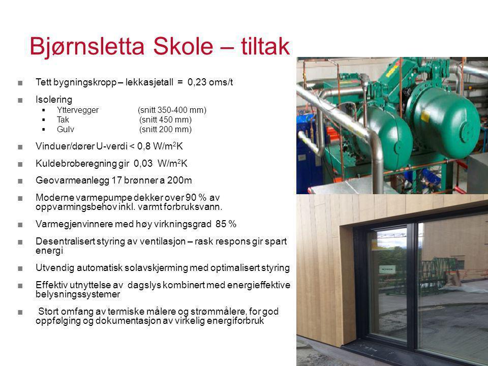 Bjørnsletta Skole – tiltak ■Tett bygningskropp – lekkasjetall = 0,23 oms/t ■Isolering  Yttervegger (snitt 350-400 mm)  Tak (snitt 450 mm)  Gulv (sn