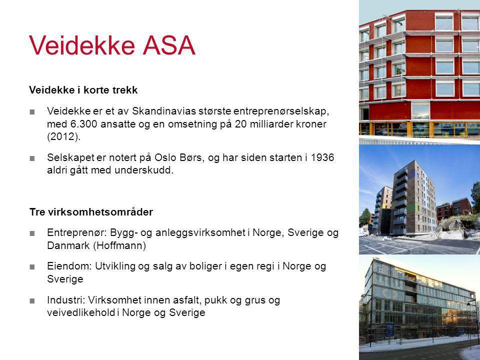 Veidekke ASA Veidekke i korte trekk ■Veidekke er et av Skandinavias største entreprenørselskap, med 6.300 ansatte og en omsetning på 20 milliarder kro