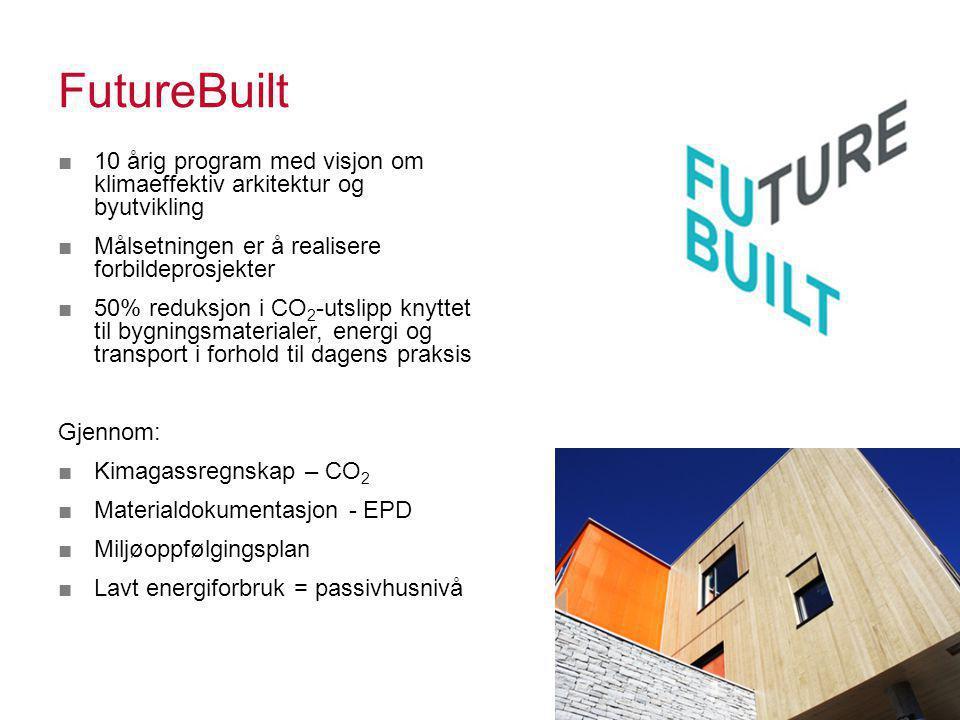 FutureBuilt ■10 årig program med visjon om klimaeffektiv arkitektur og byutvikling ■Målsetningen er å realisere forbildeprosjekter ■50% reduksjon i CO