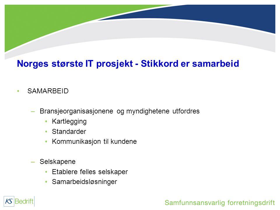 Norges største IT prosjekt - Stikkord er samarbeid •SAMARBEID –Bransjeorganisasjonene og myndighetene utfordres •Kartlegging •Standarder •Kommunikasjon til kundene –Selskapene •Etablere felles selskaper •Samarbeidsløsninger
