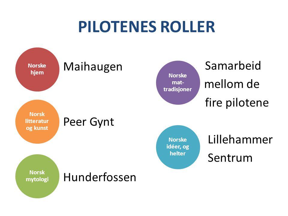 PILOTENES ROLLER Maihaugen Peer Gynt Hunderfossen Norske hjem Norsk litteratur og kunst Norsk mytologi Norske idéer, og helter Norske mat- tradisjoner