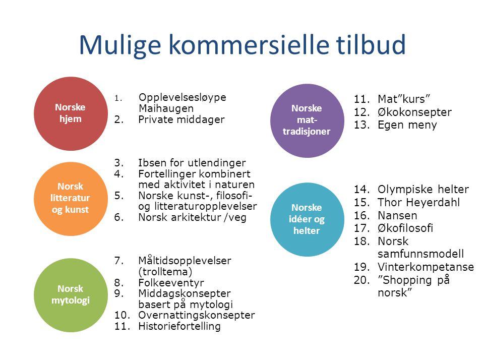Mulige kommersielle tilbud 1. Opplevelsesløype Maihaugen 2.Private middager 3.Ibsen for utlendinger 4.Fortellinger kombinert med aktivitet i naturen 5