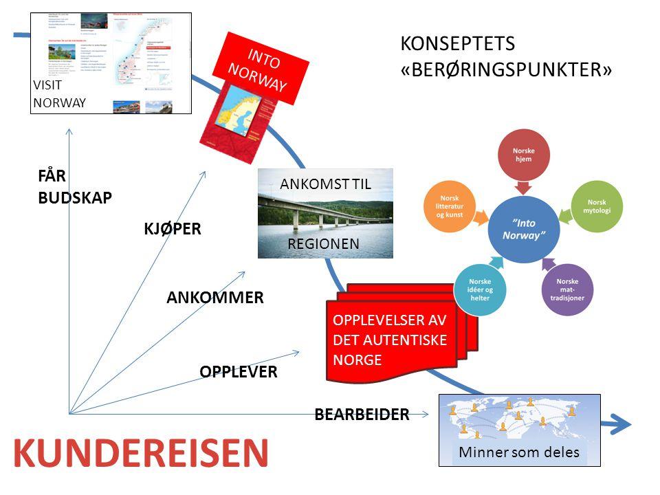 VISIT NORWAY INTO NORWAY ANKOMST TIL REGIONEN OPPLEVELSER AV DET AUTENTISKE NORGE Minner som deles KUNDEREISEN FÅR BUDSKAP KJØPER ANKOMMER OPPLEVER BE