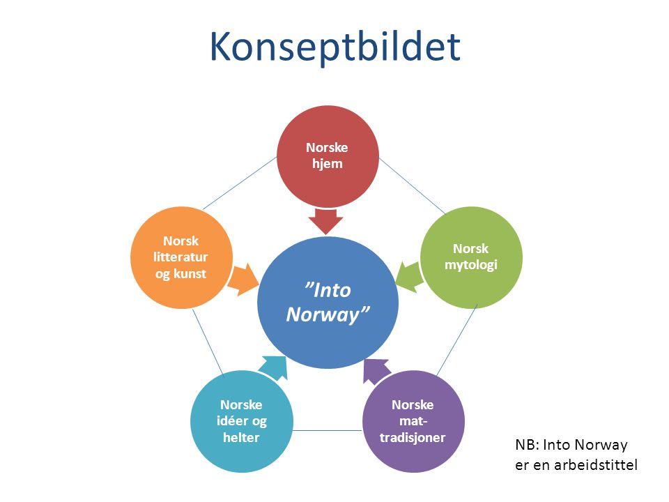 """""""Into Norway"""" Norske hjem Norsk mytologi Norske mat- tradisjoner Norske idéer og helter Norsk litteratur og kunst Konseptbildet NB: Into Norway er en"""