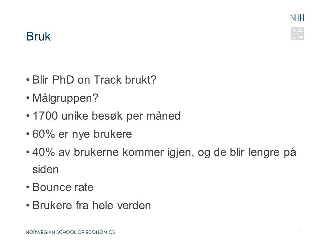 Bruk •Blir PhD on Track brukt. •Målgruppen.