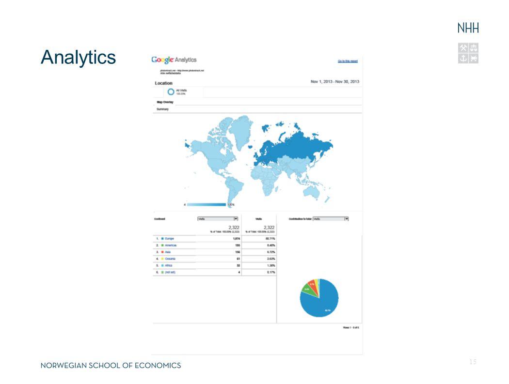 Analytics 15