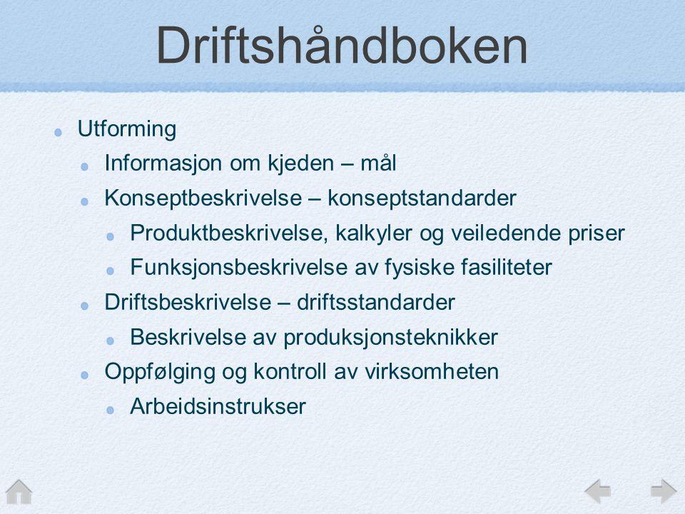 Driftshåndboken Utforming Informasjon om kjeden – mål Konseptbeskrivelse – konseptstandarder Produktbeskrivelse, kalkyler og veiledende priser Funksjo