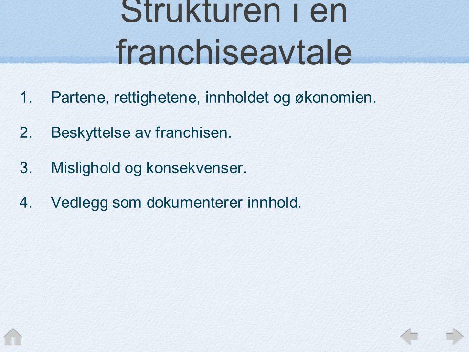 Strukturen i en franchiseavtale 1. Partene, rettighetene, innholdet og økonomien. 2. Beskyttelse av franchisen. 3. Mislighold og konsekvenser. 4. Vedl