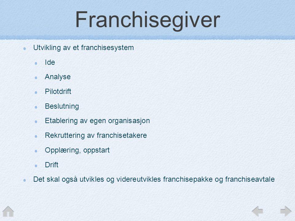 Franchisegiver Utvikling av et franchisesystem Ide Analyse Pilotdrift Beslutning Etablering av egen organisasjon Rekruttering av franchisetakere Opplæ