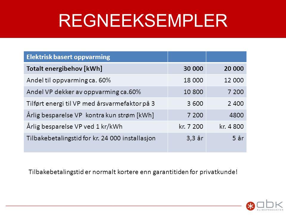 REGNEEKSEMPLER Elektrisk basert oppvarming Totalt energibehov [kWh]30 00020 000 Andel til oppvarming ca.