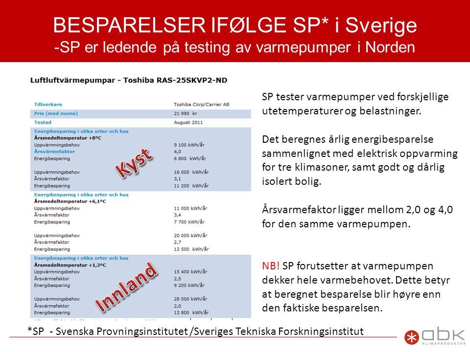 BESPARELSER IFØLGE SP* i Sverige -SP er ledende på testing av varmepumper i Norden SP tester varmepumper ved forskjellige utetemperaturer og belastninger.