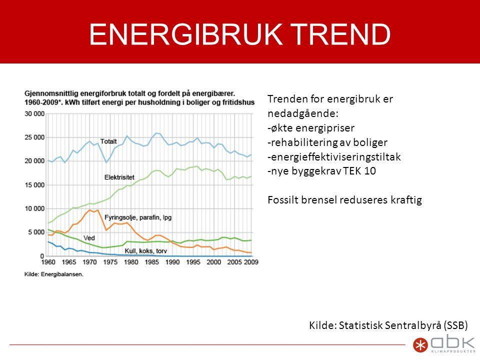 ENERGIPRISER TREND Kilde: Statistisk Sentralbyrå (SSB) Energiprisene øker for alle energikilder Strømprisen har økt dramatisk siden 1980-tallet Det er grunn til å forvente «europeisk nivå» på energipriser i framtiden Økte energipriser gjør installasjon av varmepumpe enda mer lønnsomt