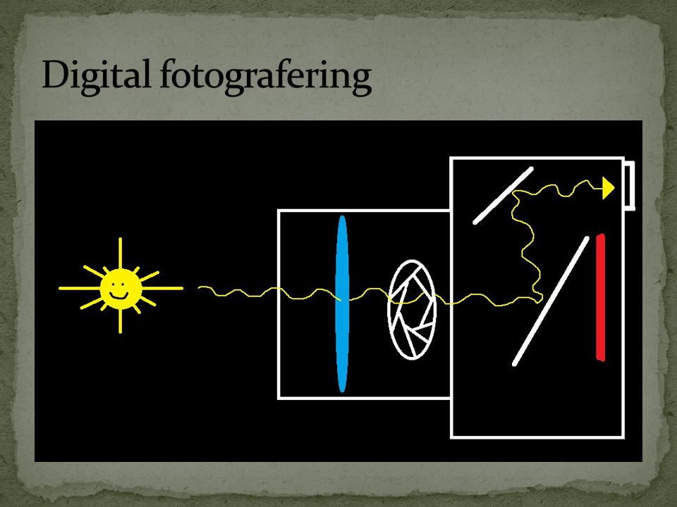  ISO  Angir hvor mye lysinformasjonen fra sensor forsterkes.