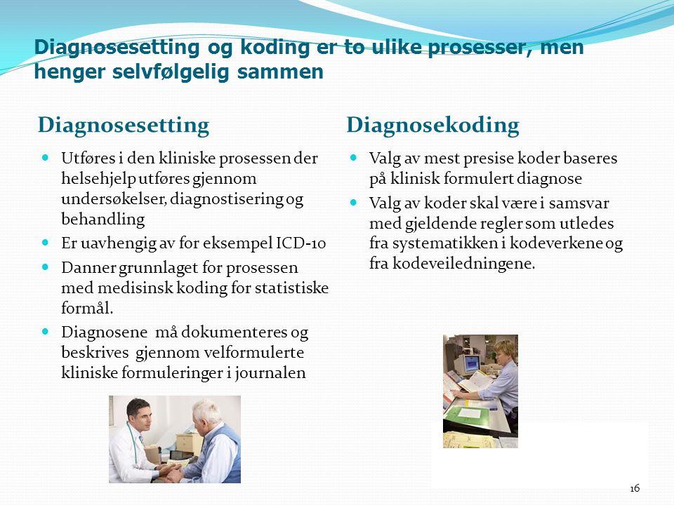 Diagnosesetting og koding er to ulike prosesser, men henger selvfølgelig sammen DiagnosesettingDiagnosekoding  Utføres i den kliniske prosessen der helsehjelp utføres gjennom undersøkelser, diagnostisering og behandling  Er uavhengig av for eksempel ICD-10  Danner grunnlaget for prosessen med medisinsk koding for statistiske formål.