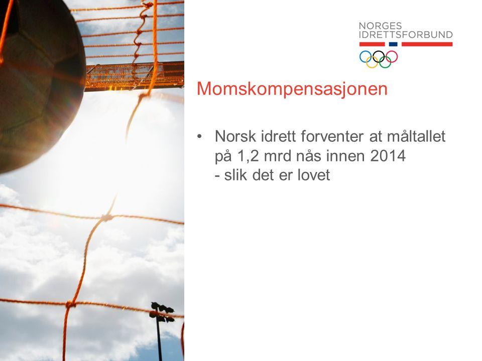Momskompensasjonen •Norsk idrett forventer at måltallet på 1,2 mrd nås innen 2014 - slik det er lovet