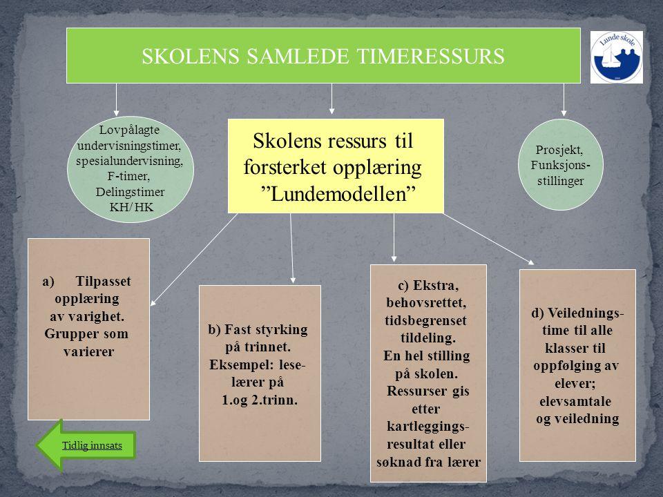"SKOLENS SAMLEDE TIMERESSURS Skolens ressurs til forsterket opplæring ""Lundemodellen"" Lovpålagte undervisningstimer, spesialundervisning, F-timer, Deli"