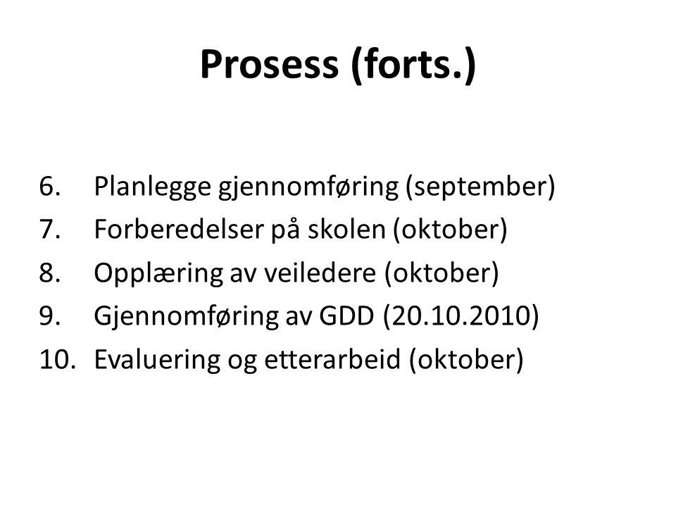 Prosess (forts.) 6.Planlegge gjennomføring (september) 7.Forberedelser på skolen (oktober) 8.Opplæring av veiledere (oktober) 9.Gjennomføring av GDD (20.10.2010) 10.Evaluering og etterarbeid (oktober)