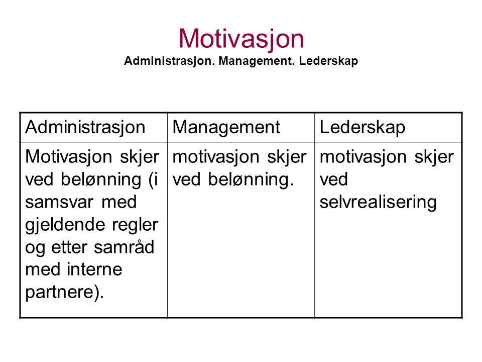 Motivasjon Administrasjon. Management. Lederskap AdministrasjonManagementLederskap Motivasjon skjer ved belønning (i samsvar med gjeldende regler og e